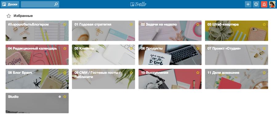 Мой опыт внедрения Trello | Блог Варвары Лялягиной Start Blog Up